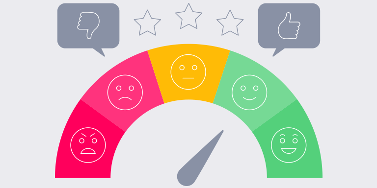 image of happiness scale with sad faces and smiley faces